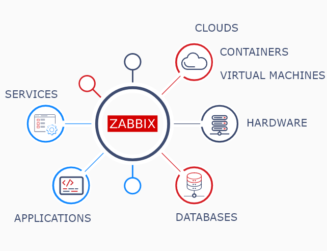 zabbix features overview_1sthost.png